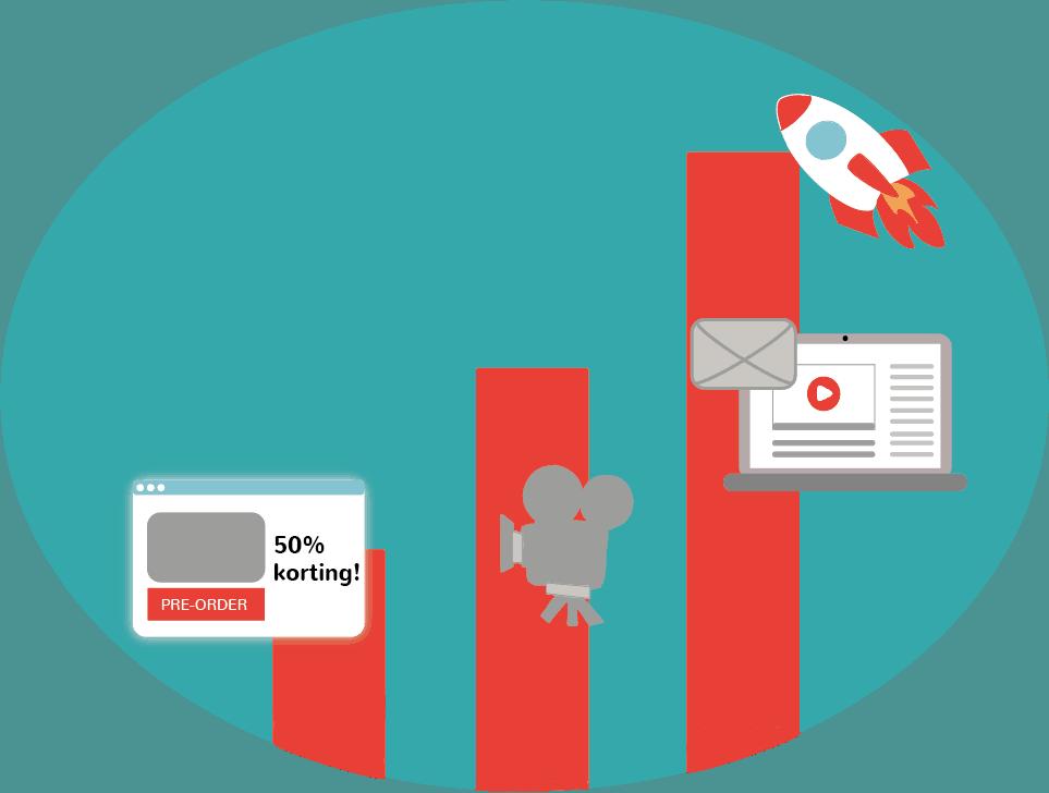 verkoopstrategie online training
